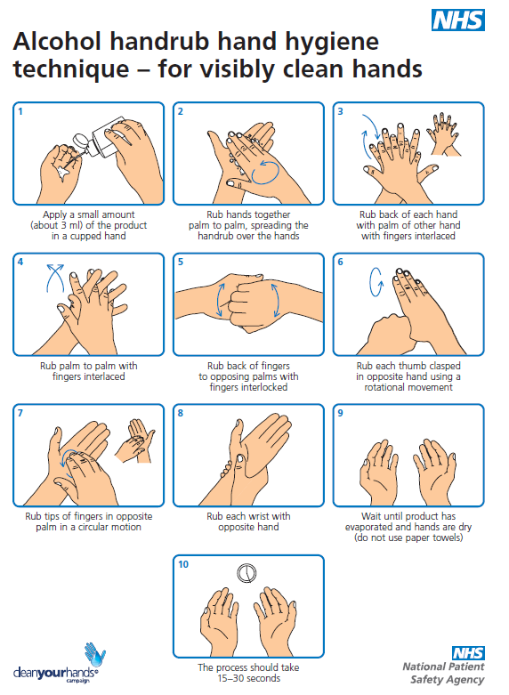 Alcohol handrub hand hygiene technique – for visibly clean hands